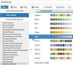 chart palettes anaplan community