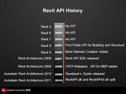 diary of a wimpy bim manager tales of in house revit api