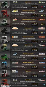 volvo trucks jobs quick jobs tuned truck v3 5 1 27 mod for ets 2
