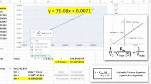 cara membuat grafik integral di excel lineweaver burke plots in excel youtube