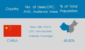 adsense cpc top 10 countries with most internet users adsense cpc and average