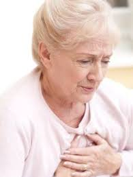 Chest Pain Meme - symptoms heart disease in women