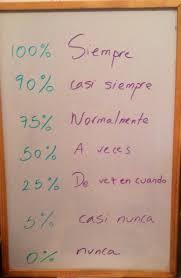 632 best spanish teaching images on pinterest teaching spanish