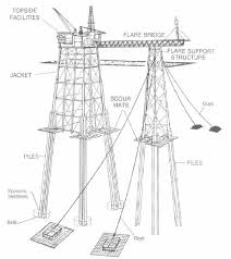 design of jacket structures figure 8 jacket structure north rankin platform with piles used