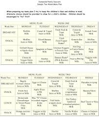 free printable menu planner template top diet foods eating plans amazing free printable meal planner chart outstanding sample daycare menu templates 1328 x 1600 379 kb jpeg