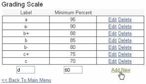 gradebook grading scale it knowledge base