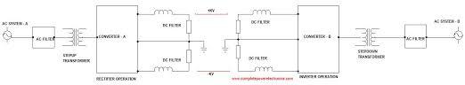 hvdc transmission system basics block diagram working power