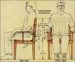 Ergonomic Dining Chairs Building A Gerrit Rietveld Chair Comfort And Ergonomics