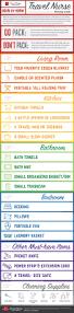 Icu Rn Job Description Resume by Best 25 Emergency Nurse Ideas Only On Pinterest Cardiac Nursing
