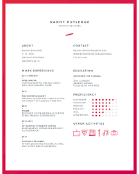 latest resume model 13 slick and highly professional cv templates guru