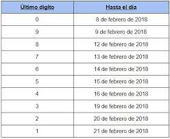vencimientos renta personas dian 2016 impuestos 2018 cuándo hay que pagar los impuestos en colombia este 2018