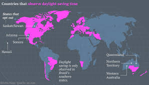 countries including sub regions that observe daylight saving