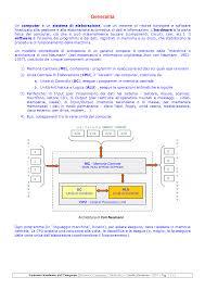 dispense informatica informatica dispense 28 images dispensa modulo tecnico