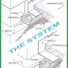 basement waterproofing repair hydra basement waterproofing
