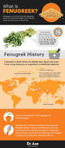 plants native to egypt 8 fenugreek benefits that could change your life dr axe