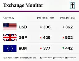 bureau de change nation naira remains stable against dollar pounds here are the