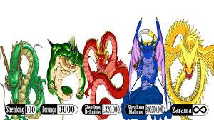 dragon ball os deuses dragões mais poderosos de dragon ball super opinião