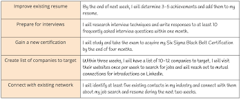 Extract Resume From Linkedin Create Resume From Linkedin Profile Linked In Upload Resume