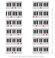 tutorial piano simple augmented chord basic chord piano lessons for beginners