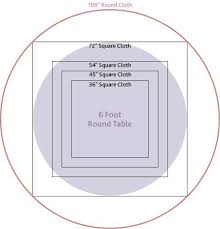 standard party table size amazing best 25 tablecloth sizes ideas on pinterest banquet
