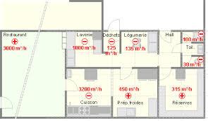 plan d une cuisine de restaurant plan d implantation d une cuisine de restaurant idée de modèle de