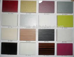 Acrylic Panels Cabinet Doors Uv Kitchen Doors Acrylic Panels Design Lamination And Melamine