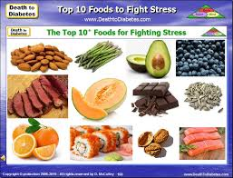 top 10 cuisines of the reduce stress top 10 anti stress foods