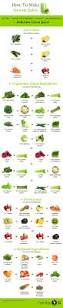 15 healthy green juice recipes and how to make your own