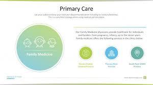 nursing diagnosis premium powerpoint template u2013 slidestore