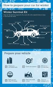 lexus teesside used cars how to prepare your car for the winter rmb blog