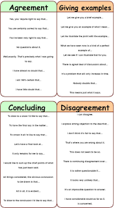 Communication Skills Phrases Best 25 Communication Studies Ideas On Pinterest History Of