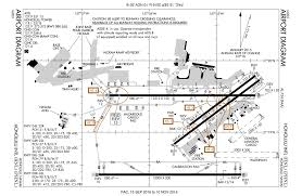 Incheon Airport Floor Plan by Port Lotniczy Honolulu U2013 Wikipedia Wolna Encyklopedia