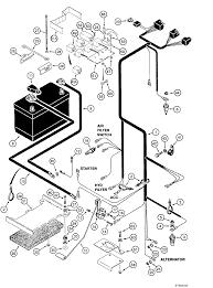 skid loader wiring diagram gehl skid steer electrical problems