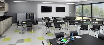 Science Lab Benches Art Classroom Furniture Science Classroom Furniture Smith System