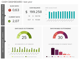 Financial Dashboard Excel Template Explore The Best Financial Dashboard Exles Templates