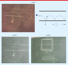 how can magnetic forces do work investigating the problem with