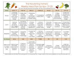 meal plan monday november 12 25 thanksgiving meal plan the