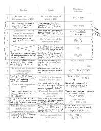 Math Review Worksheets Math 111 Winter 2010