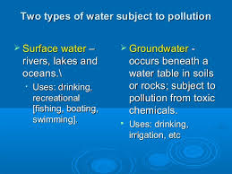 The Location Of The Water Table Is Subject To Change Water Pollution 2