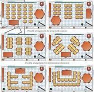 Classroom Desk Organization Ideas Image Result For Classroom Desk Arrangements For High School