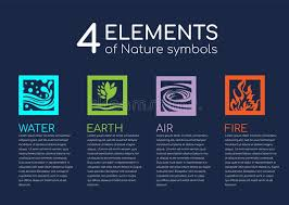 nature 4 elements of nature symblos with water earth and