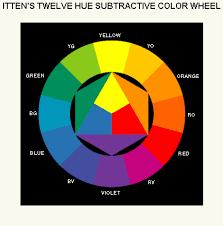 color design fundamentals
