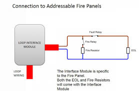 how to wire to a conventional or addressable fire panel ffe