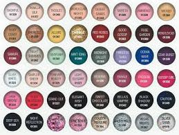 26 innovative nail color chart u2013 slybury com