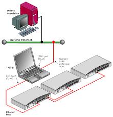 how local area networks work josephktorres