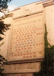Mendeleev Periodic Table 1871 The Periodic Tables Of Mendeleev Feature Education In Chemistry