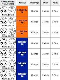 30 amp electrical wire u2013 serona co