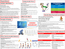 level 2 btec sport unit 1 fitness for sport and exercise
