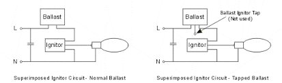 are these ballast and ignitor wired correctly page 2 lighting