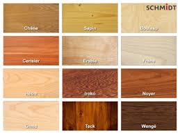 comment choisir un plan de travail cuisine plan de travail en bois dans la cuisine nos meilleurs conseils